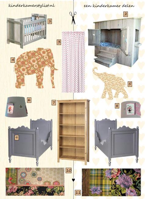 Jongenskamer kinderkamer en babykamer inspiratie - Idee voor babykamer ...