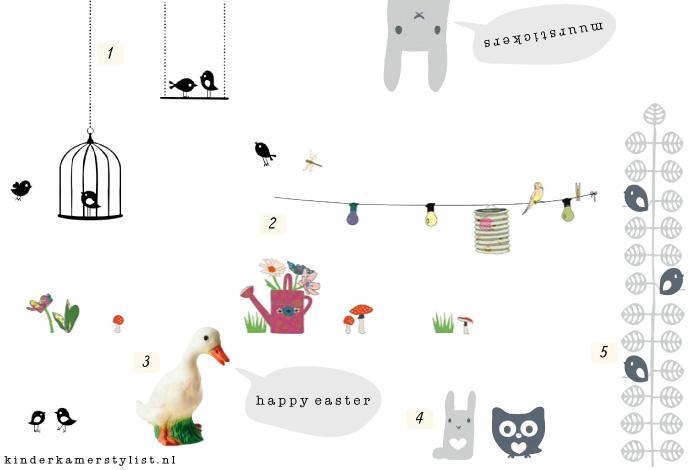 Behang Stickers Kinderkamer.Muurstickers Kinderkamerstylist